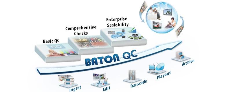 InterraSystems BATONQC